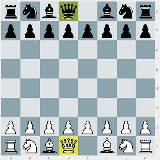 Schachfiguren Aufstellung der Damen