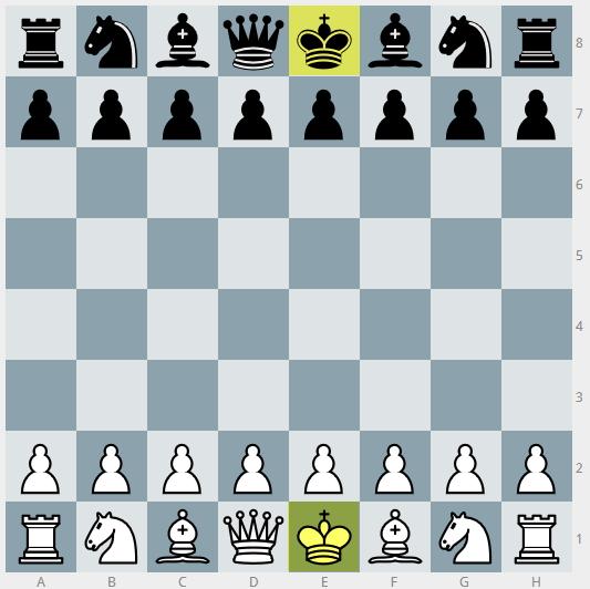 Schachfiguren Aufstellung König