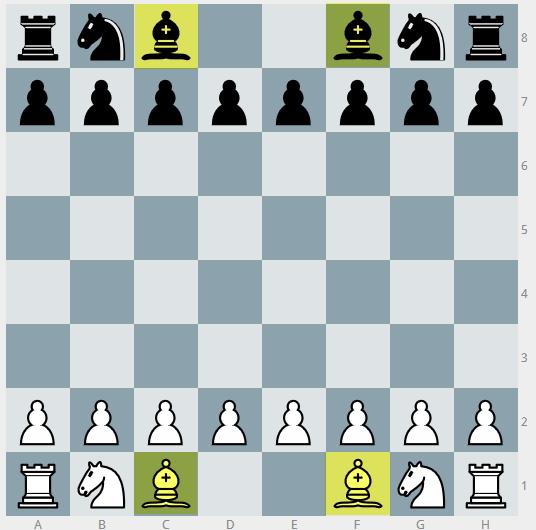 Schachfiguren Aufstellung der Läufer