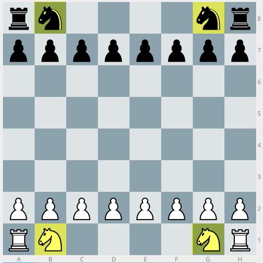 Schachfiguren Aufstellung der Springer