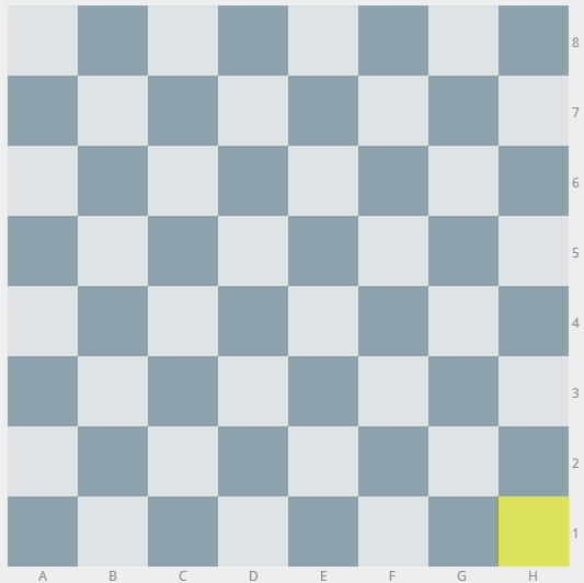 Schachbrett mit weißem Feld rechts unten