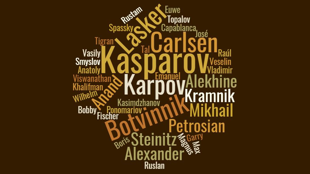 Alle Schachweltmeister